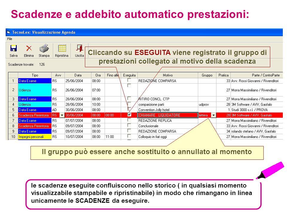 Cliccando su ESEGUITA viene registrato il gruppo di prestazioni collegato al motivo della scadenza Il gruppo può essere anche sostituito o annullato a