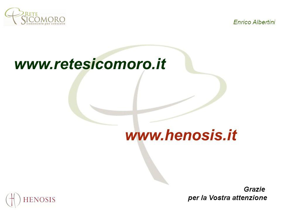 Enrico Albertini www.retesicomoro.it www.henosis.it Grazie per la Vostra attenzione