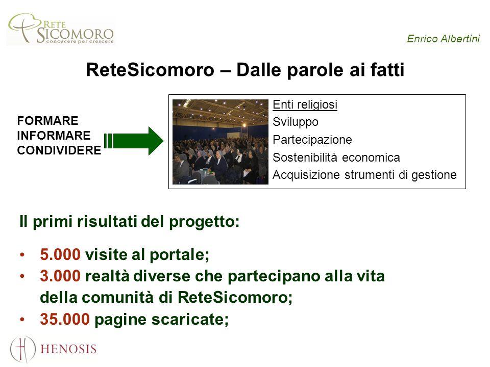 Enrico Albertini ReteSicomoro – Dalle parole ai fatti Il primi risultati del progetto: 5.000 visite al portale; 3.000 realtà diverse che partecipano a