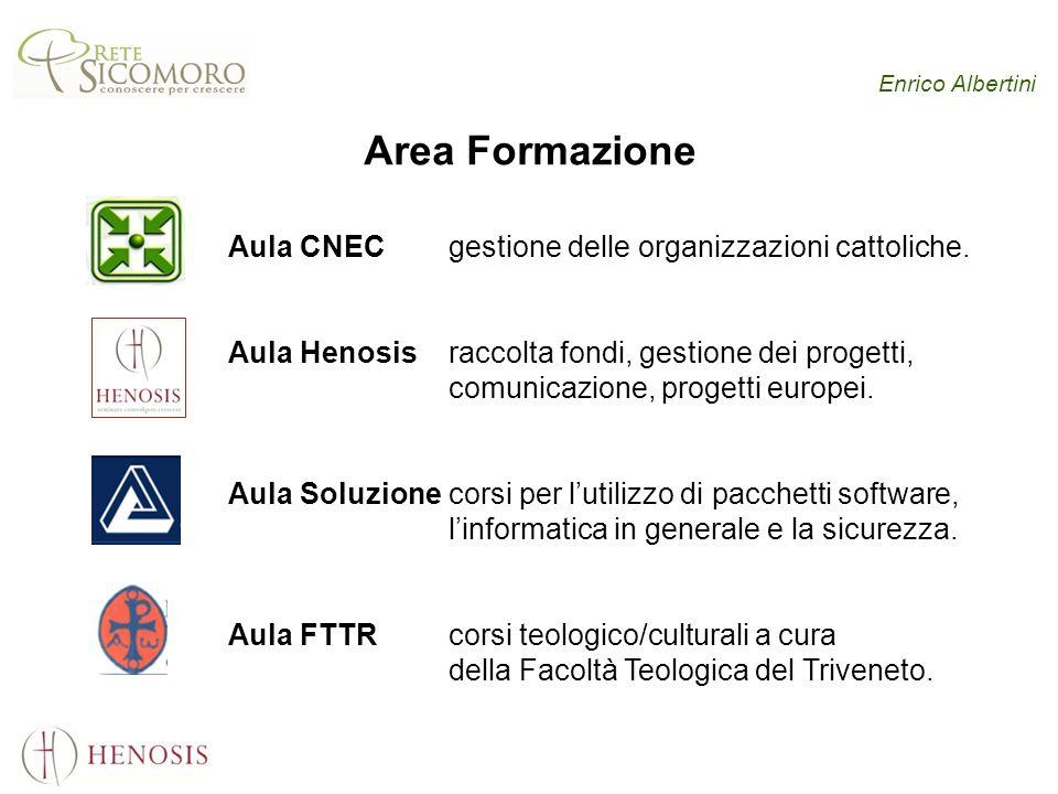 Enrico Albertini Area Formazione Aula CNECgestione delle organizzazioni cattoliche. Aula Henosisraccolta fondi, gestione dei progetti, comunicazione,