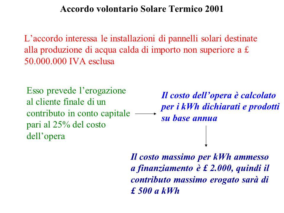 Accordo volontario Solare Termico 2001 Laccordo interessa le installazioni di pannelli solari destinate alla produzione di acqua calda di importo non superiore a £ 50.000.000 IVA esclusa Esso prevede lerogazione al cliente finale di un contributo in conto capitale pari al 25% del costo dellopera Il costo dellopera è calcolato per i kWh dichiarati e prodotti su base annua Il costo massimo per kWh ammesso a finanziamento è £ 2.000, quindi il contributo massimo erogato sarà di £ 500 a kWh