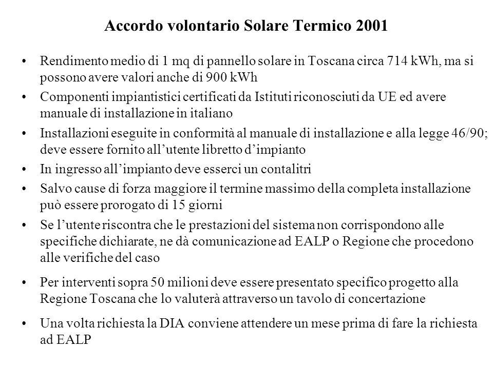 Accordo volontario Solare Termico 2001 Rendimento medio di 1 mq di pannello solare in Toscana circa 714 kWh, ma si possono avere valori anche di 900 kWh Componenti impiantistici certificati da Istituti riconosciuti da UE ed avere manuale di installazione in italiano Installazioni eseguite in conformità al manuale di installazione e alla legge 46/90; deve essere fornito allutente libretto dimpianto In ingresso allimpianto deve esserci un contalitri Salvo cause di forza maggiore il termine massimo della completa installazione può essere prorogato di 15 giorni Se lutente riscontra che le prestazioni del sistema non corrispondono alle specifiche dichiarate, ne dà comunicazione ad EALP o Regione che procedono alle verifiche del caso Per interventi sopra 50 milioni deve essere presentato specifico progetto alla Regione Toscana che lo valuterà attraverso un tavolo di concertazione Una volta richiesta la DIA conviene attendere un mese prima di fare la richiesta ad EALP