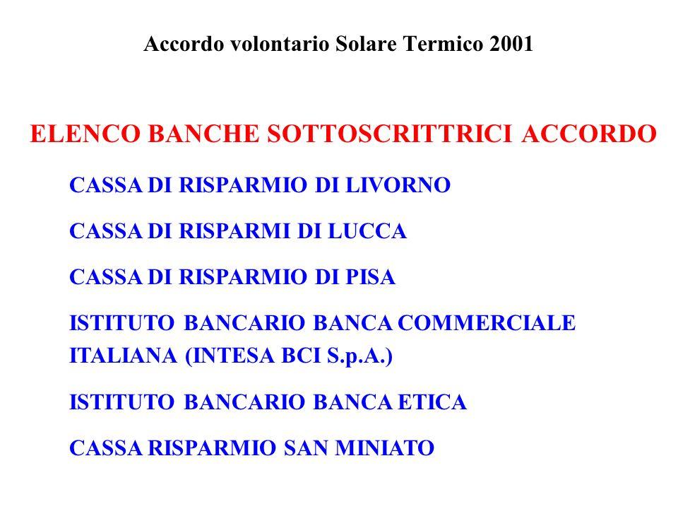 ELENCO BANCHE SOTTOSCRITTRICI ACCORDO Accordo volontario Solare Termico 2001 CASSA DI RISPARMIO DI LIVORNO CASSA DI RISPARMI DI LUCCA CASSA DI RISPARMIO DI PISA ISTITUTO BANCARIO BANCA COMMERCIALE ITALIANA (INTESA BCI S.p.A.) ISTITUTO BANCARIO BANCA ETICA CASSA RISPARMIO SAN MINIATO
