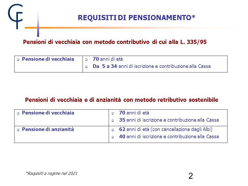 2 Pensione di vecchiaia 70 anni di età 35 anni di iscrizione e contribuzione alla Cassa Pensione di anzianità 62 anni di età (con cancellazione dagli