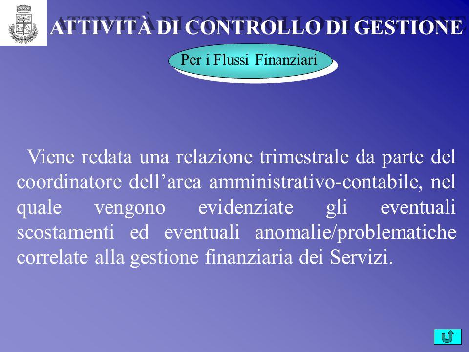 ATTIVITÀ DI CONTROLLO DI GESTIONE Per le cooperative Congiuntamente alla fattura mensile la cooperativa deve: Presentare dichiarazione mensile di risp