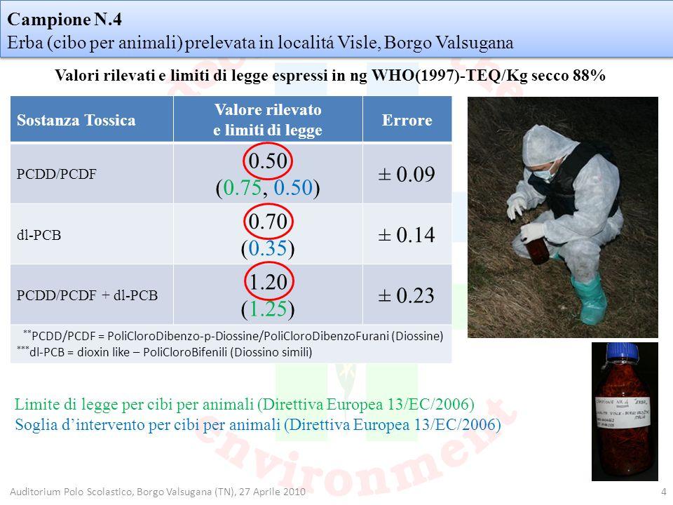 4 Campione N.4 Erba (cibo per animali) prelevata in localitá Visle, Borgo Valsugana Campione N.4 Erba (cibo per animali) prelevata in localitá Visle,