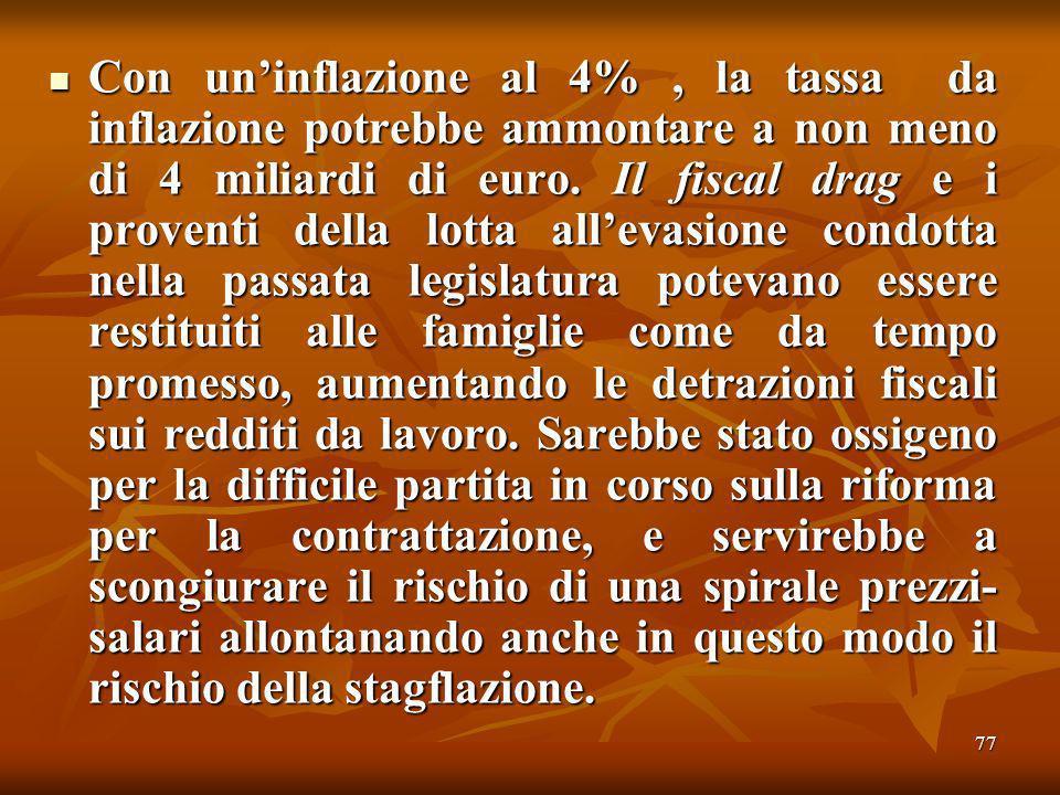 77 Con uninflazione al 4%, la tassa da inflazione potrebbe ammontare a non meno di 4 miliardi di euro.