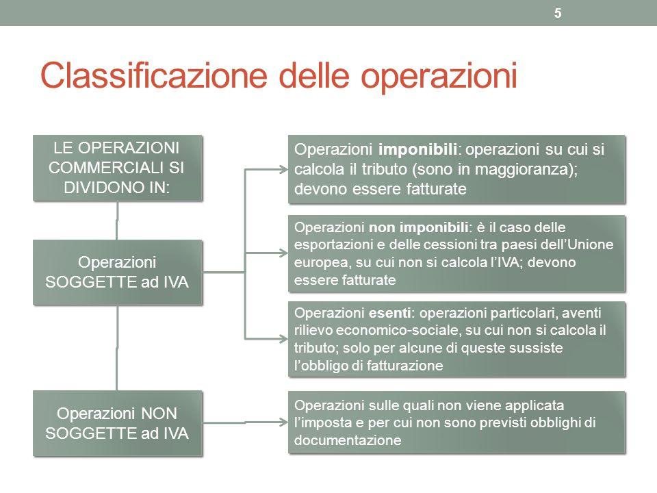 Classificazione delle operazioni 5 LE OPERAZIONI COMMERCIALI SI DIVIDONO IN: Operazioni imponibili: operazioni su cui si calcola il tributo (sono in m
