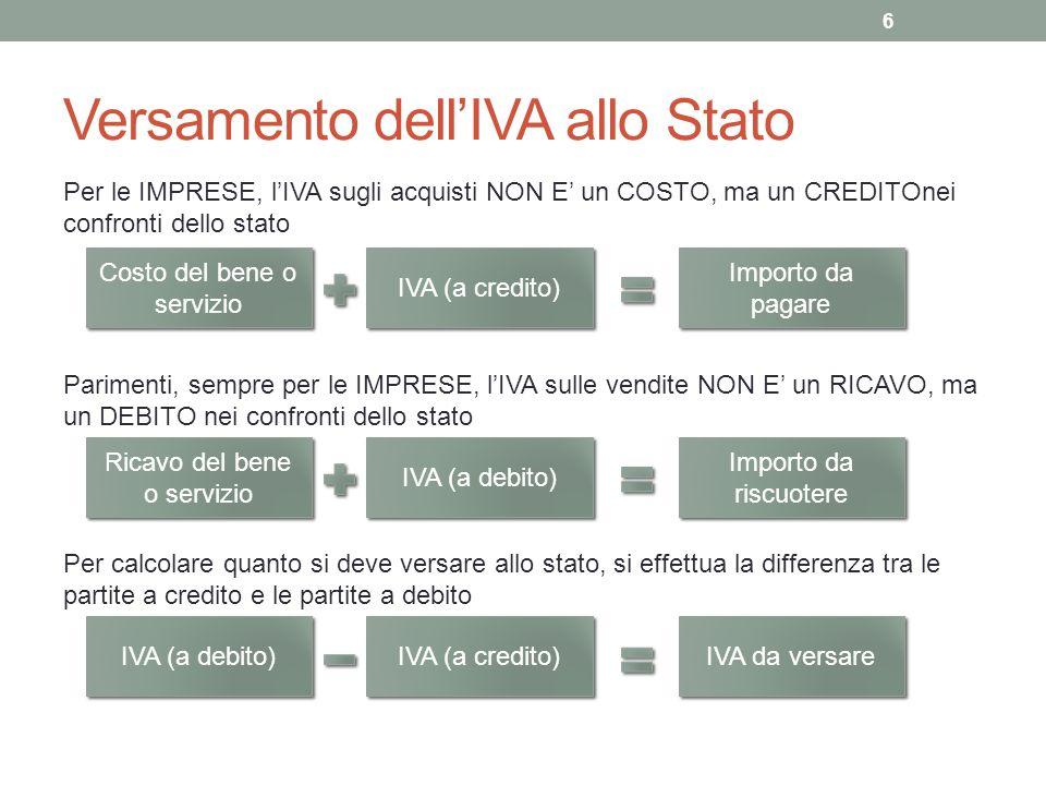Versamento dellIVA allo Stato 6 Costo del bene o servizio IVA (a credito) Importo da pagare Ricavo del bene o servizio IVA (a debito) Importo da riscu
