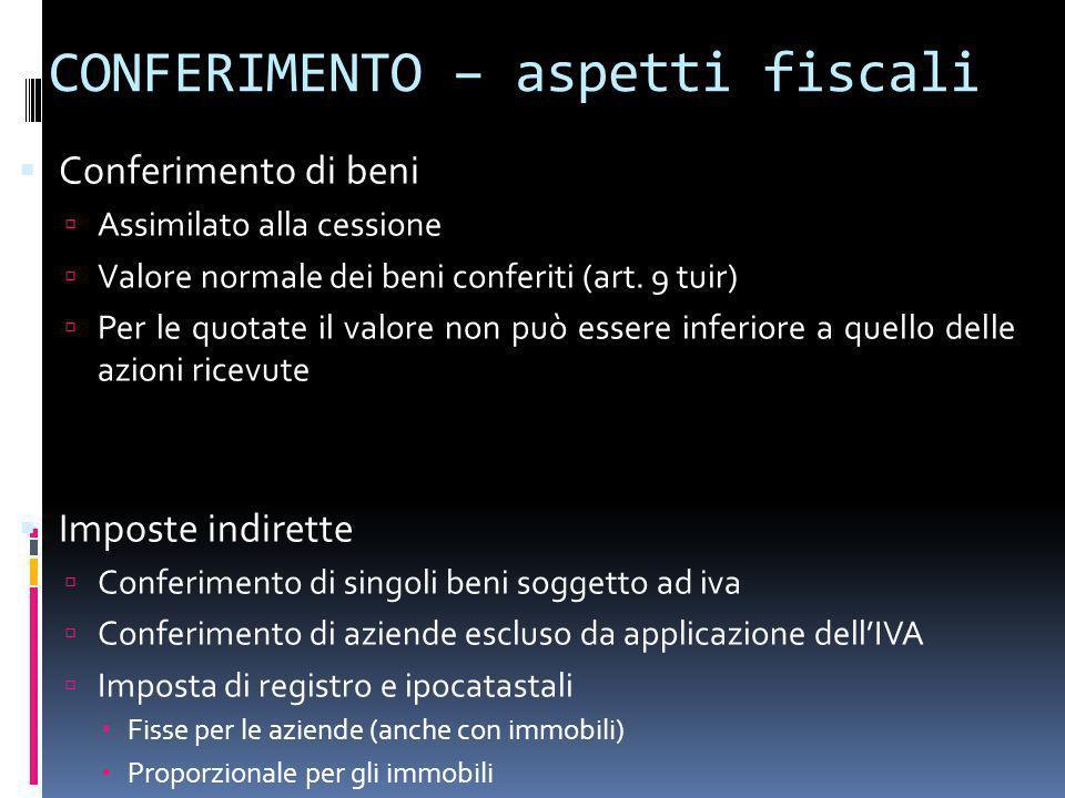 CONFERIMENTO – aspetti fiscali Conferimento di beni Assimilato alla cessione Valore normale dei beni conferiti (art. 9 tuir) Per le quotate il valore