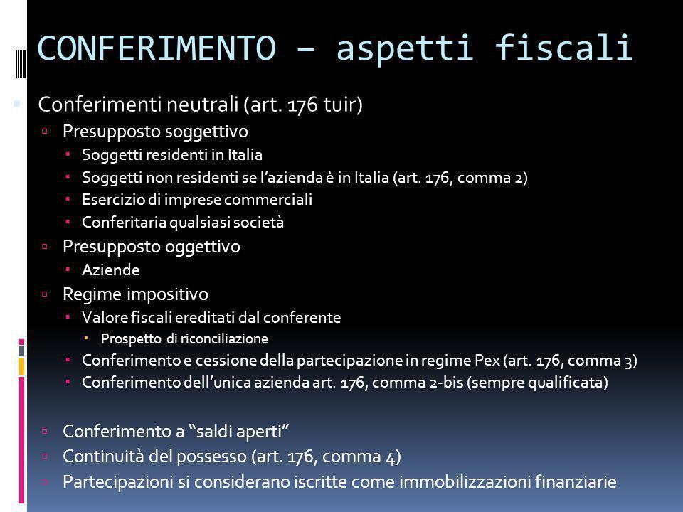 CONFERIMENTO – aspetti fiscali Conferimenti neutrali (art. 176 tuir) Presupposto soggettivo Soggetti residenti in Italia Soggetti non residenti se laz