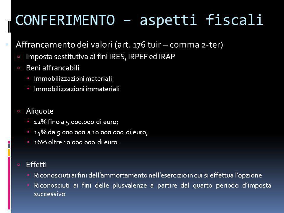 CONFERIMENTO – aspetti fiscali Affrancamento dei valori (art. 176 tuir – comma 2-ter) Imposta sostitutiva ai fini IRES, IRPEF ed IRAP Beni affrancabil