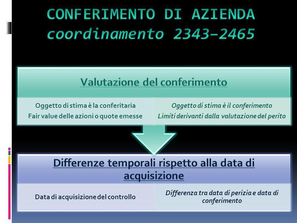 Data di acquisizione del controllo Differenza tra data di perizia e data di conferimento Oggetto di stima è la conferitaria Fair value delle azioni o