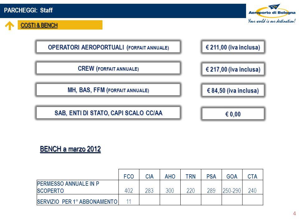 PARCHEGGI: Staff COSTI & BENCH 4 OPERATORI AEROPORTUALI ( FORFAIT ANNUALE) 211,00 (iva inclusa) 211,00 (iva inclusa) CREW ( FORFAIT ANNUALE) MH, BAS,
