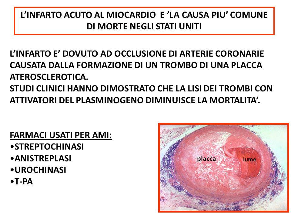 LINFARTO E DOVUTO AD OCCLUSIONE DI ARTERIE CORONARIE CAUSATA DALLA FORMAZIONE DI UN TROMBO DI UNA PLACCA ATEROSCLEROTICA. STUDI CLINICI HANNO DIMOSTRA