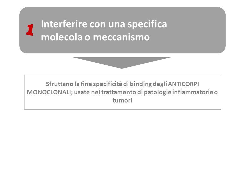 Interferire con una specifica molecola o meccanismo 1 Sfruttano la fine specificità di binding degli ANTICORPI MONOCLONALI; usate nel trattamento di p