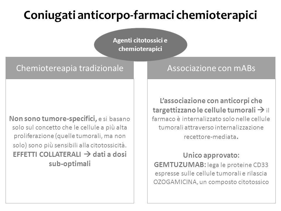 Coniugati anticorpo-farmaci chemioterapici Chemiotereapia tradizionaleAssociazione con mABs Non sono tumore-specifici, e si basano solo sul concetto c