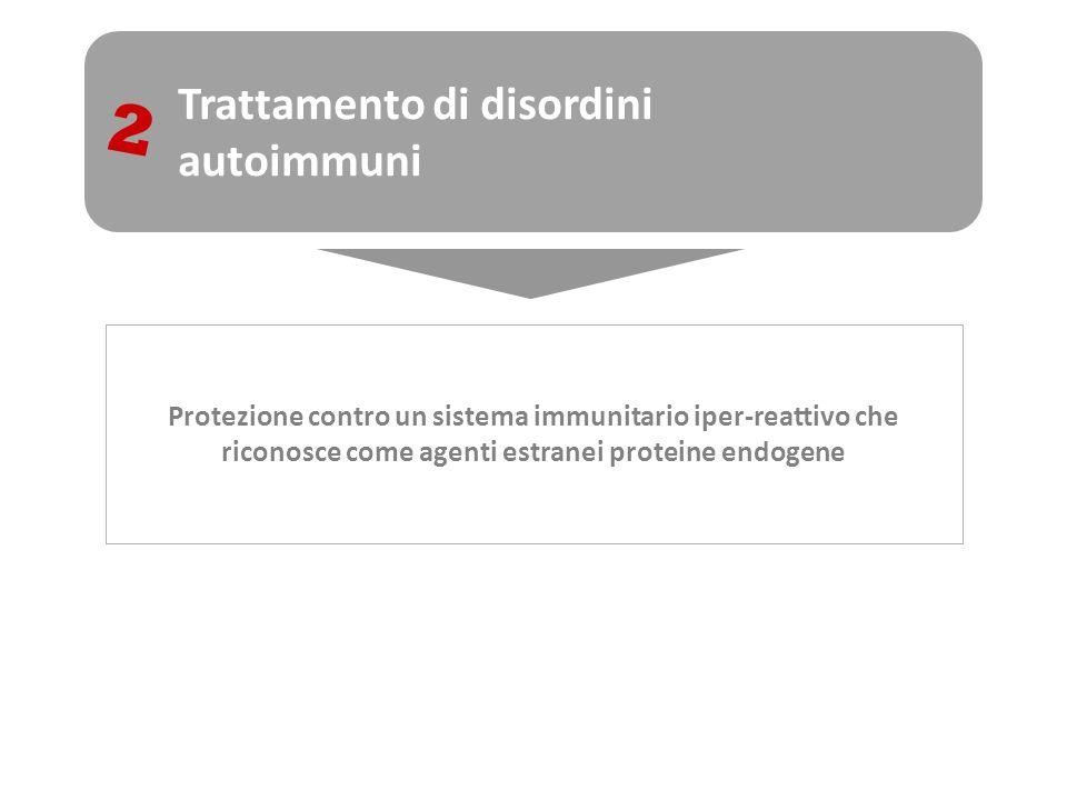 Trattamento di disordini autoimmuni 2 Protezione contro un sistema immunitario iper-reattivo che riconosce come agenti estranei proteine endogene