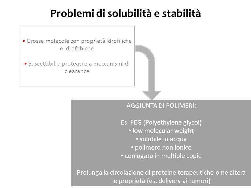 Problemi di solubilità e stabilità Grosse molecole con proprietà idrofiliche e idrofobiche Suscettibili a proteasi e a meccanismi di clearance AGGIUNT