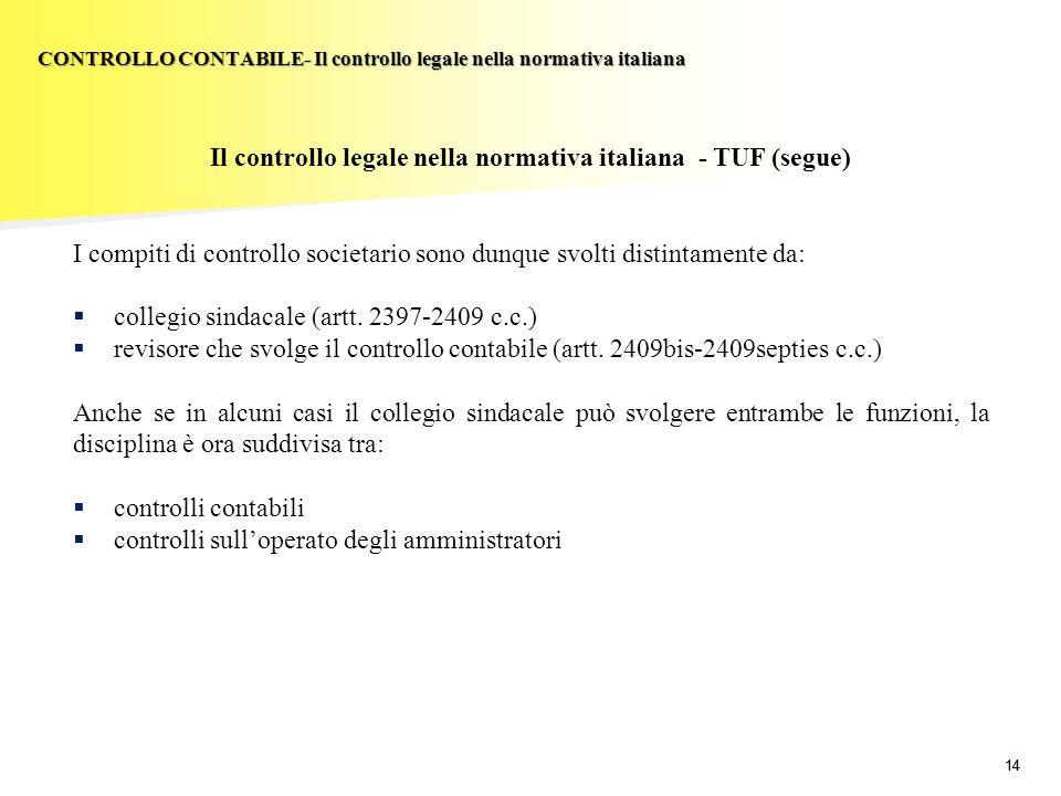 14 Il controllo legale nella normativa italiana - TUF (segue) I compiti di controllo societario sono dunque svolti distintamente da: collegio sindacal