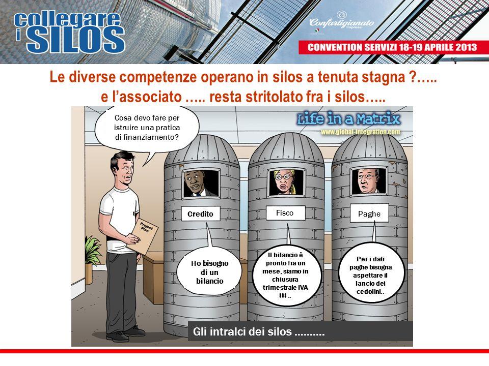 Le diverse competenze operano in silos a tenuta stagna ?….. e lassociato ….. resta stritolato fra i silos….. Fisco Paghe Credito Cosa devo fare per is
