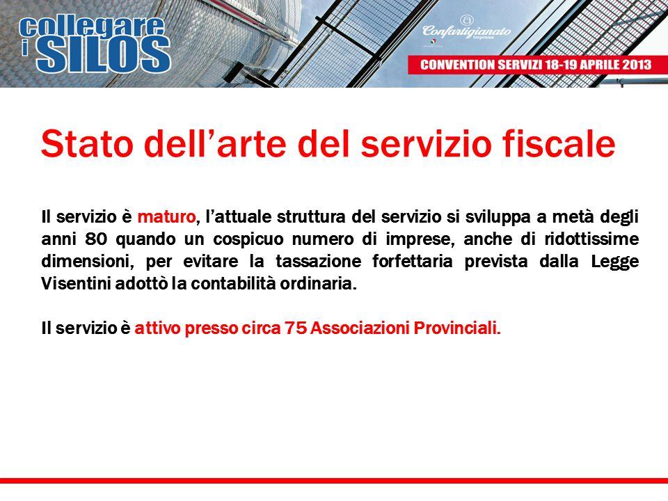 Stato dellarte del servizio fiscale Il servizio è maturo, lattuale struttura del servizio si sviluppa a metà degli anni 80 quando un cospicuo numero d