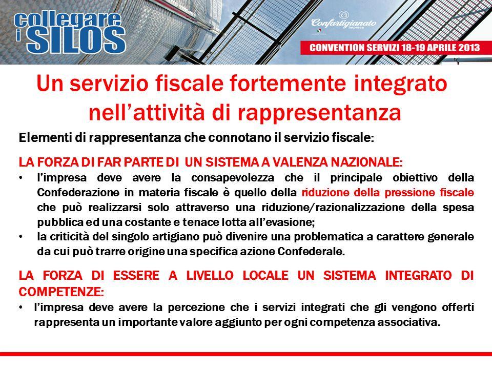 Un servizio fiscale fortemente integrato nellattività di rappresentanza Elementi di rappresentanza che connotano il servizio fiscale: LA FORZA DI FAR