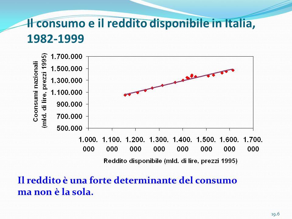 19.7 La funzione del consumo Reddito Consumo C = 8 + 0,7 Y La funzione del consumo mostra il livello della spesa per beni di consumo a seconda del livello del reddito disponibile 0 Con un reddito pari a 0, il consumo è pari a 8 (consumo autonomo){ 8 La propensione marginale al consumo (la pendenza della funzione) è 0,7 – ossia, per ogni euro addizionale di reddito 70 centesimi sono.