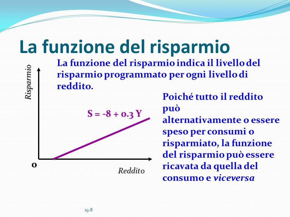 19.9 Il modello reddito/spesa SA = C + I SA = C* + cY + I* C*, I* = componenti autonome della domanda aggregata In equilibrio Y = C* + cY + I* Y = 1/(1 - c)(C* + I*)