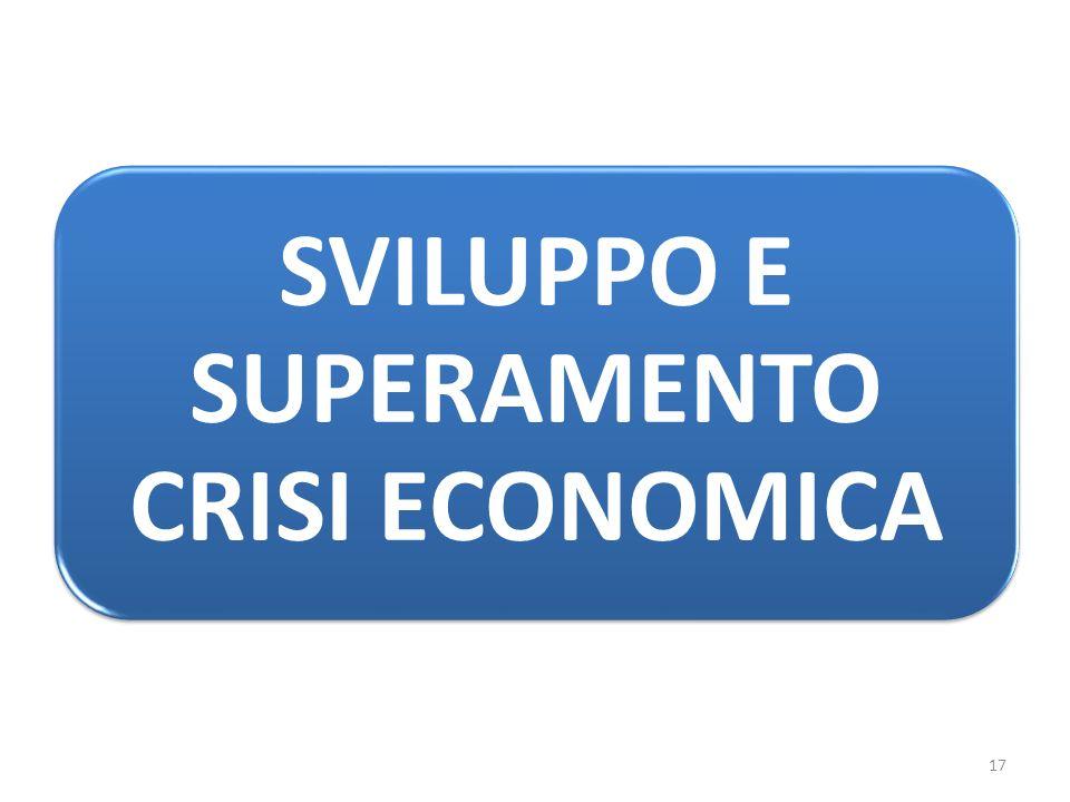 SVILUPPO E SUPERAMENTO CRISI ECONOMICA 17