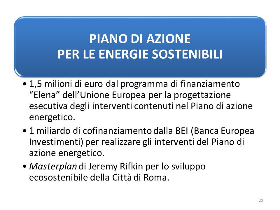 PIANO DI AZIONE PER LE ENERGIE SOSTENIBILI 1,5 milioni di euro dal programma di finanziamento Elena dellUnione Europea per la progettazione esecutiva degli interventi contenuti nel Piano di azione energetico.