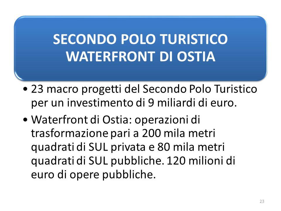SECONDO POLO TURISTICO WATERFRONT DI OSTIA 23 macro progetti del Secondo Polo Turistico per un investimento di 9 miliardi di euro.