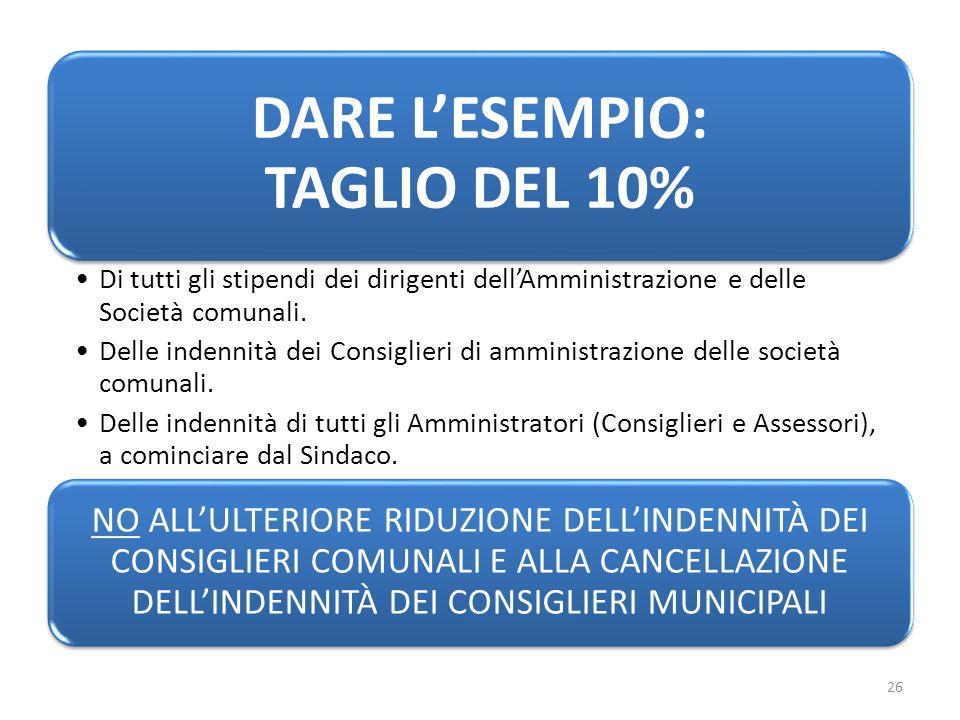 DARE LESEMPIO: TAGLIO DEL 10% Di tutti gli stipendi dei dirigenti dellAmministrazione e delle Società comunali.