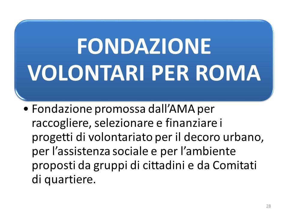 FONDAZIONE VOLONTARI PER ROMA Fondazione promossa dallAMA per raccogliere, selezionare e finanziare i progetti di volontariato per il decoro urbano, per lassistenza sociale e per lambiente proposti da gruppi di cittadini e da Comitati di quartiere.