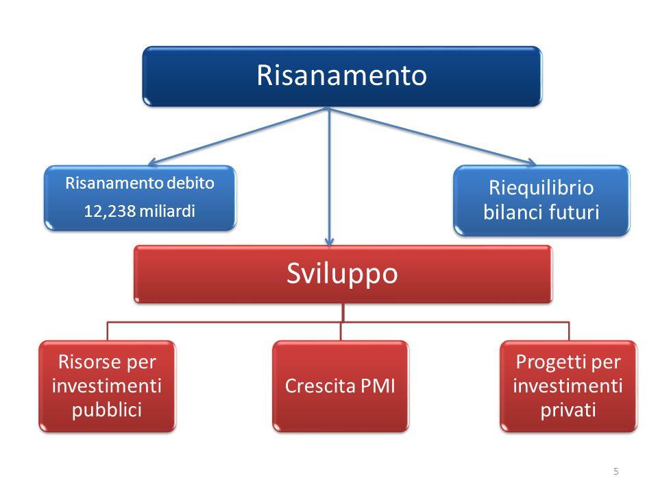RICHIESTE AL PARLAMENTO 6