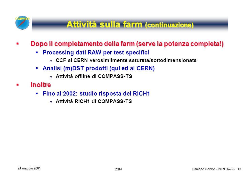 CSNI Benigno Gobbo – INFN Trieste 10 21 maggio 2001 Attività sulla farm (continuazione) Dopo il completamento della farm (serve la potenza completa!) Dopo il completamento della farm (serve la potenza completa!) Processing dati RAW per test specifici CCF al CERN verosimilmente saturata/sottodimensionata Analisi (m)DST prodotti (qui ed al CERN) Attività offline di COMPASS-TS Inoltre Inoltre Fino al 2002: studio risposta del RICH1 Attività RICH1 di COMPASS-TS