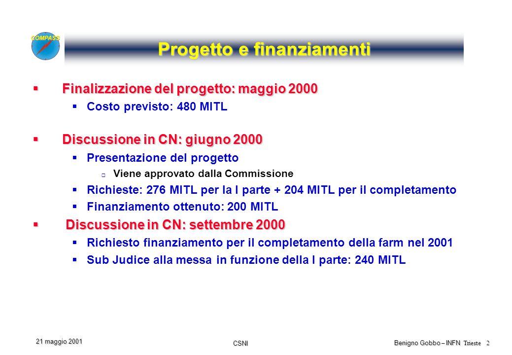 CSNI Benigno Gobbo – INFN Trieste 3 21 maggio 2001 La farm 2000 Definizione dettagli hardware (in base alle assegnazioni) Definizione dettagli hardware (in base alle assegnazioni) Verifica compatibilità linux Indagini su motherboard, RAID controller, etc.