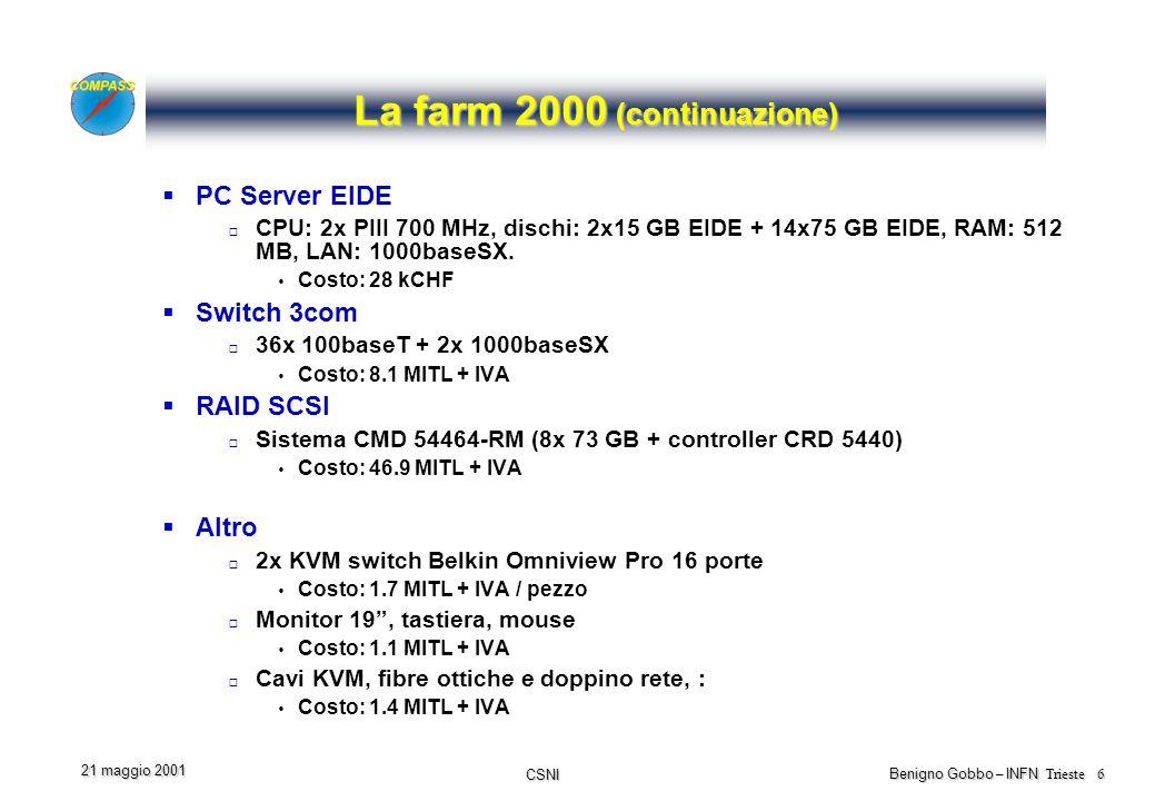 CSNI Benigno Gobbo – INFN Trieste 7 21 maggio 2001 La farm 2000 (continuazione) Spesa complessiva 200.187 MITL (IVA inclusa) Infrastrutture (su fondi dalla sezione) Sistema UPS dedicato: Chloride Linear da 12 kVA Costo: 14 MITL + IVA 2x condizionatori: Clivet WH 15 (3.9 kW potenza frigorifera) Costo: 10 MITL +IVA Cablaggio Isolamento (termico) della stanza