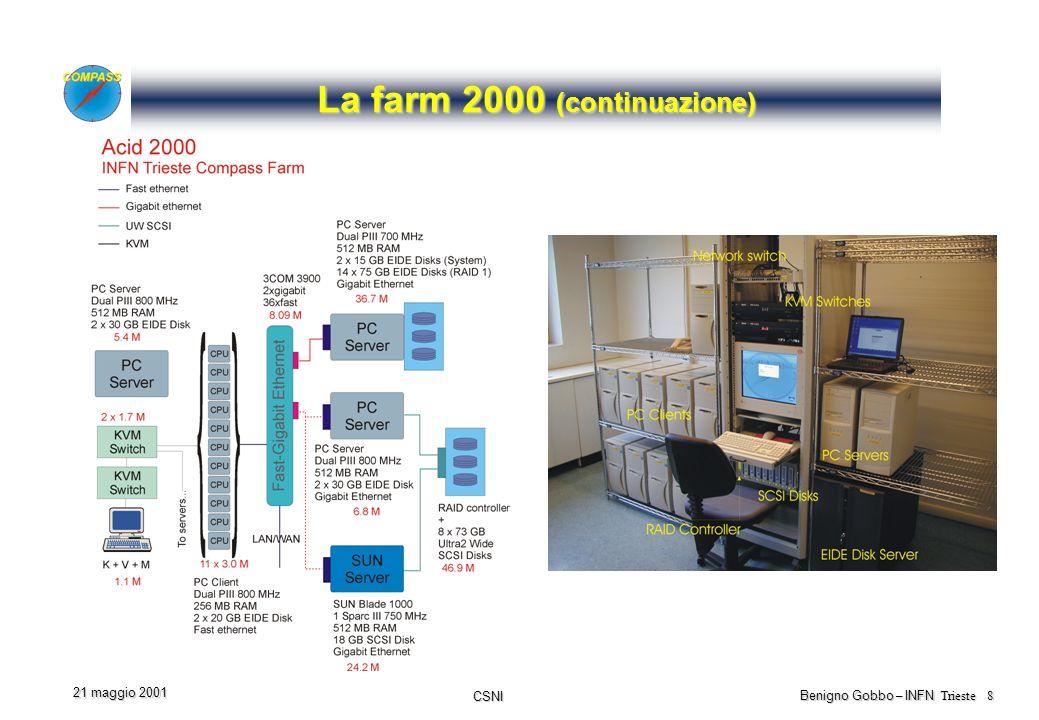 CSNI Benigno Gobbo – INFN Trieste 8 21 maggio 2001 La farm 2000 (continuazione)