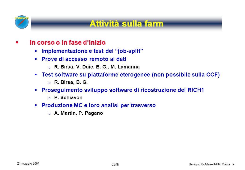 CSNI Benigno Gobbo – INFN Trieste 9 21 maggio 2001 Attività sulla farm In corso o in fase dinizio In corso o in fase dinizio Implementazione e test del job-split Prove di accesso remoto ai dati R.