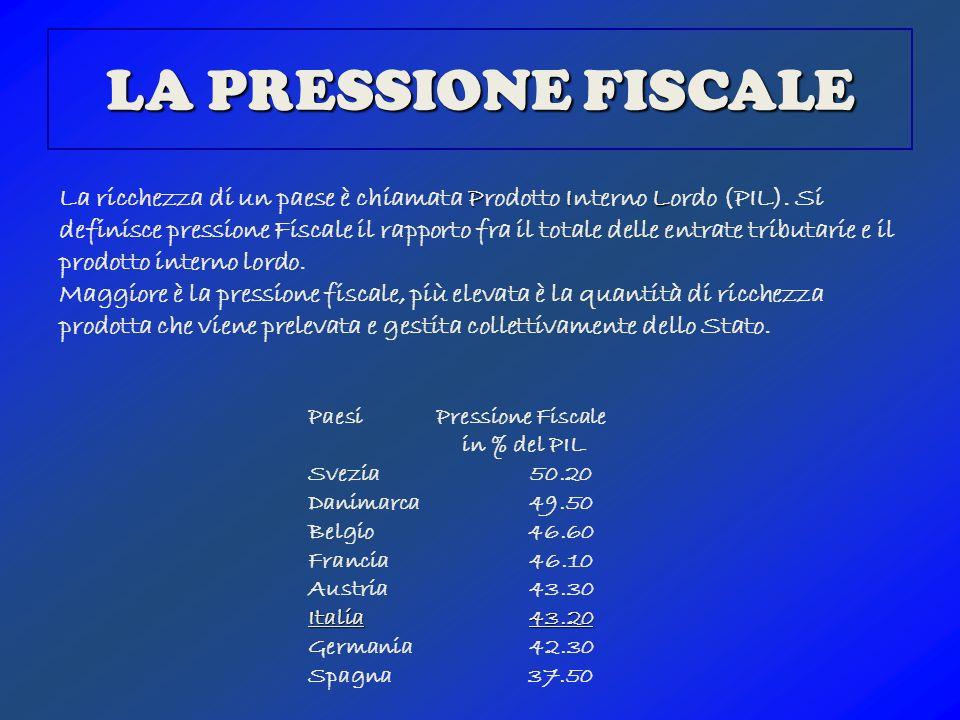 LA PRESSIONE FISCALE PIL La ricchezza di un paese è chiamata Prodotto Interno Lordo (PIL). Si definisce pressione Fiscale il rapporto fra il totale de
