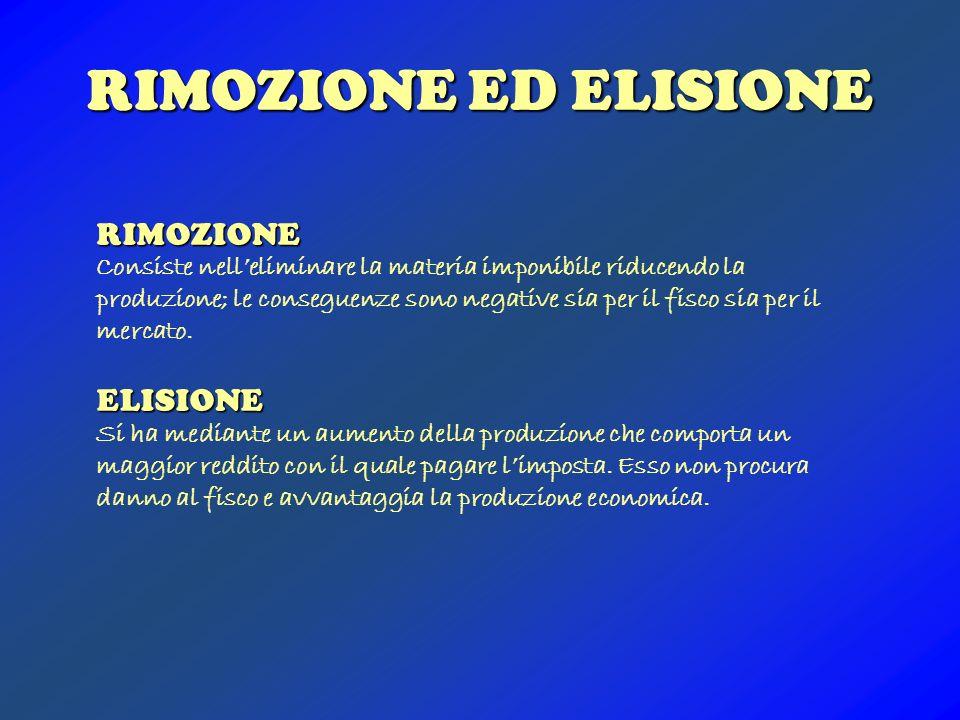 RIMOZIONE ED ELISIONE RIMOZIONE Consiste nelleliminare la materia imponibile riducendo la produzione; le conseguenze sono negative sia per il fisco si