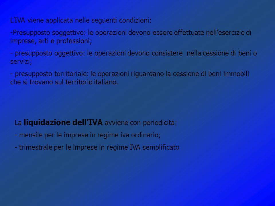 LIVA viene applicata nelle seguenti condizioni: -Presupposto soggettivo: le operazioni devono essere effettuate nellesercizio di imprese, arti e profe