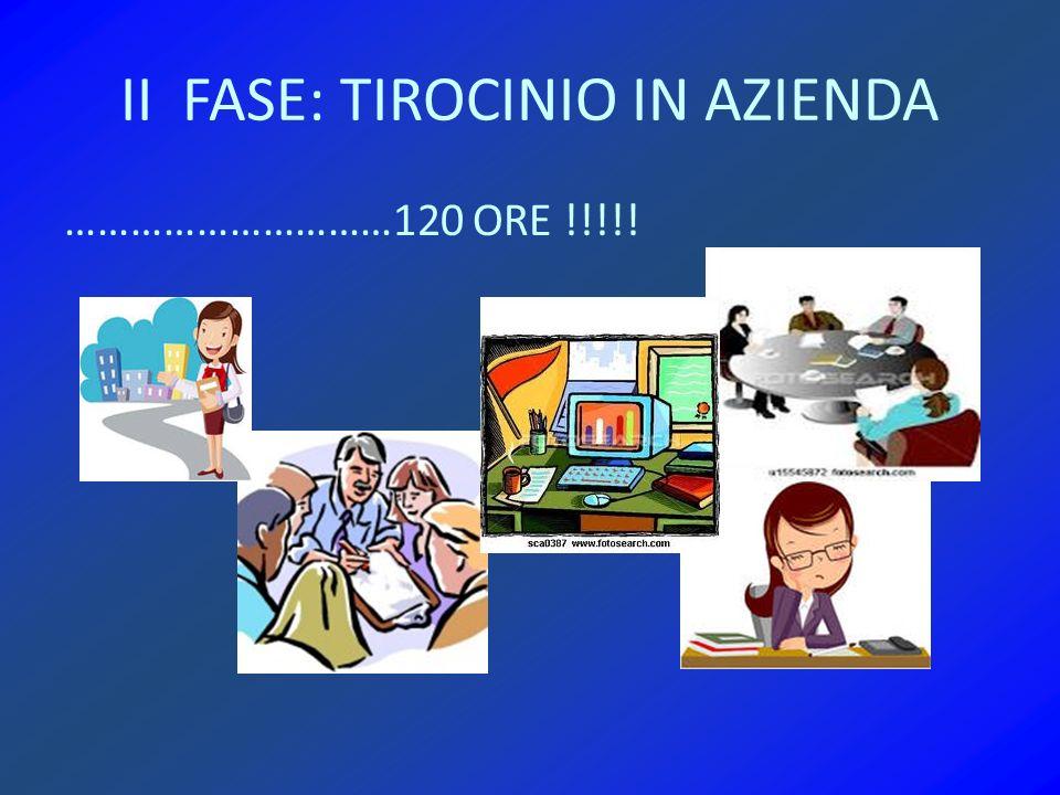 II FASE: TIROCINIO IN AZIENDA …………………………120 ORE !!!!!