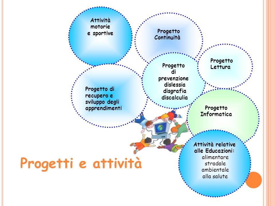 Progetto intercultura: Italiano L2 Progetto Comenius Progetto alunni Diversamente abili Progetto antidispersione musicale e teatrale Progetti e attività