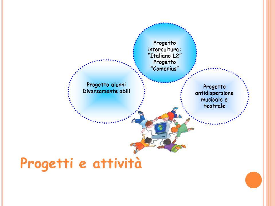 Progetto intercultura: Italiano L2 Progetto Comenius Progetto alunni Diversamente abili Progetto antidispersione musicale e teatrale Progetti e attivi