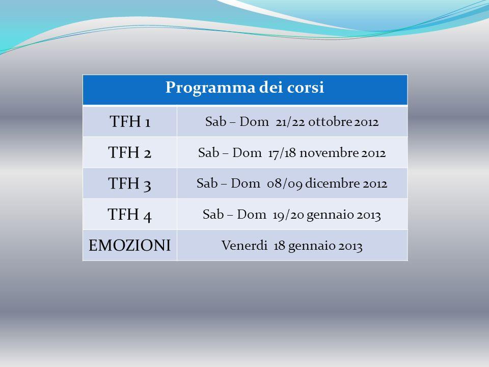Programma dei corsi TFH 1 Sab – Dom 21/22 ottobre 2012 TFH 2 Sab – Dom 17/18 novembre 2012 TFH 3 Sab – Dom 08/09 dicembre 2012 TFH 4 Sab – Dom 19/20 g