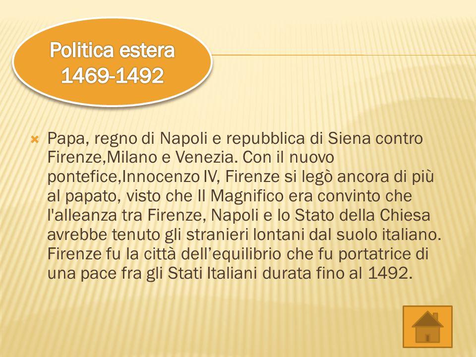 Papa, regno di Napoli e repubblica di Siena contro Firenze,Milano e Venezia. Con il nuovo pontefice,Innocenzo IV, Firenze si legò ancora di più al pap