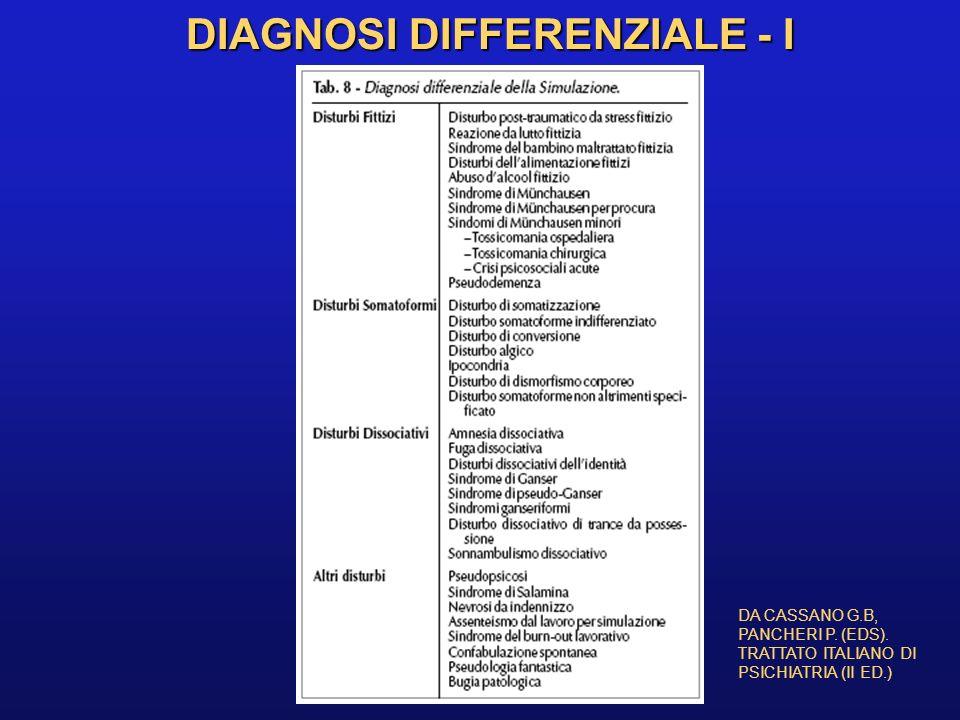 DIAGNOSI DIFFERENZIALE - I DA CASSANO G.B, PANCHERI P. (EDS). TRATTATO ITALIANO DI PSICHIATRIA (II ED.)