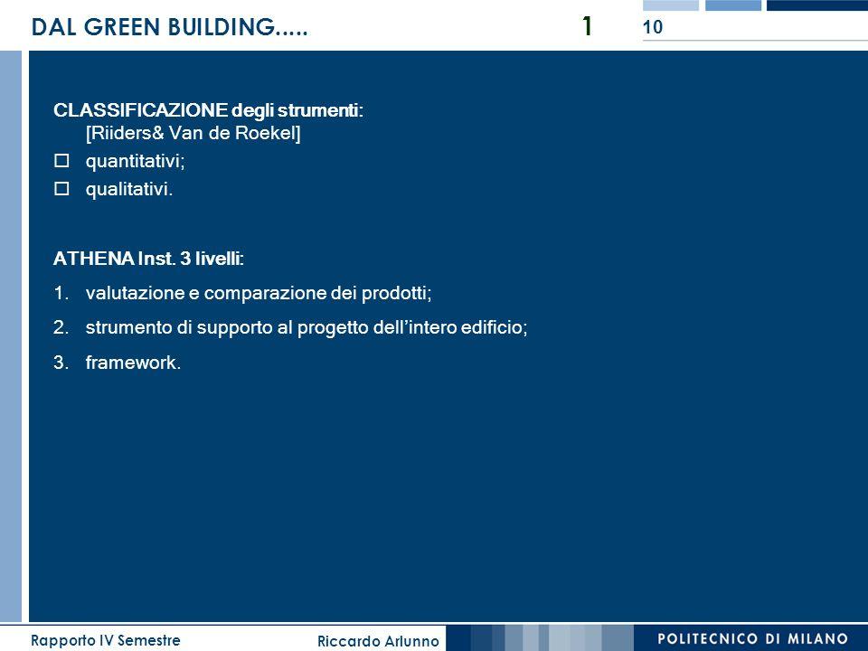 Riccardo Arlunno Rapporto IV Semestre 10 DAL GREEN BUILDING..... 1 CLASSIFICAZIONE degli strumenti: [Riiders& Van de Roekel] quantitativi; qualitativi